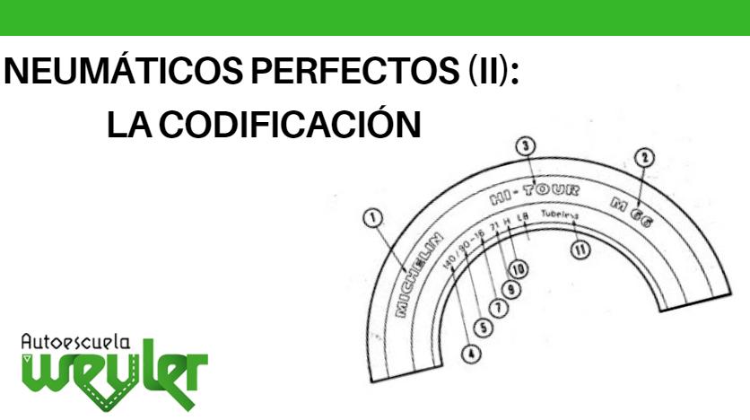 Neumáticos perfectos (II): la codificación