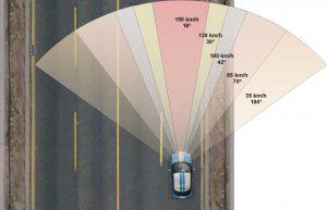 """¿Cómo afecta a la conducción el """"efecto túnel""""?"""
